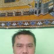 mfahruri's profile photo