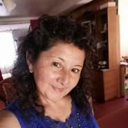 isabel533476's profile photo