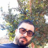 hafidm900306's profile photo
