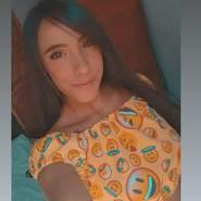 sharitha216187's profile photo