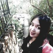 cataleya734906's profile photo