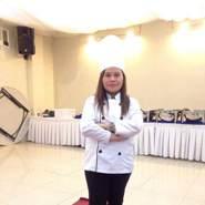 judya13299's profile photo