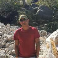 vikeshg200194's profile photo