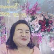 somphaivanhs's profile photo