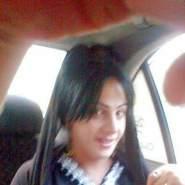 sh09753's profile photo