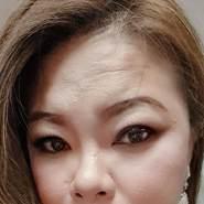 userqiyn80246's profile photo
