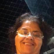 mariasousa593832's profile photo