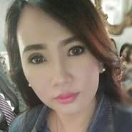 renalynp598294's profile photo