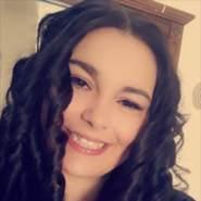 iris88328's profile photo