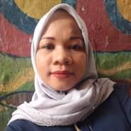ropikos's profile photo