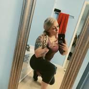 candit371's profile photo