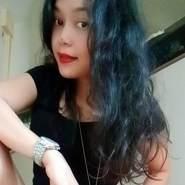rarak965's profile photo