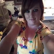 annabella302239's profile photo