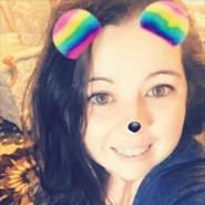 alayna296511's profile photo
