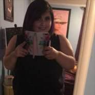 annalise433555's profile photo