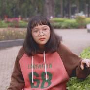 duyenm876917's profile photo