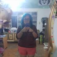 edith672115's profile photo