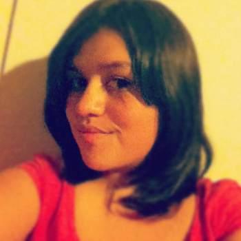 mayrr0uy_New Mexico_Single_Female