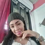 bethelm439132's profile photo