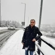 showani's profile photo
