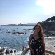 elle523181's profile photo
