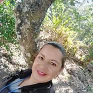 seidyj677128's profile photo
