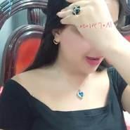 Amolah_27's profile photo