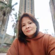 olive841543's profile photo
