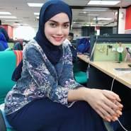 anne248208's profile photo