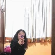kathryn904162's profile photo