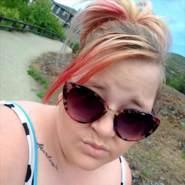 eliza352735's profile photo