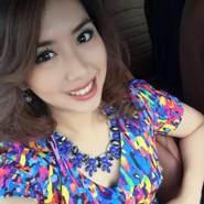 userzng37918's profile photo