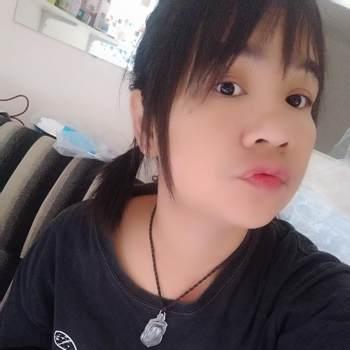 useraxizj17045_Chon Buri_Độc thân_Nữ