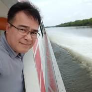 zhangw460880's profile photo