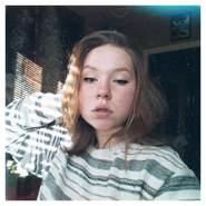 shigarakit718817's profile photo