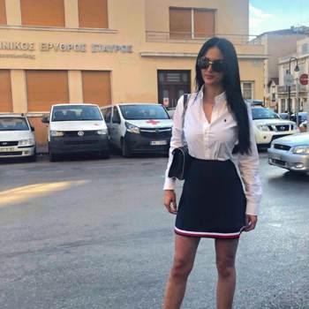 xenia_tsanaktsi_Kentriki Makedonia_Single_Female