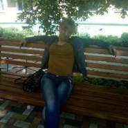 cvetlanak's profile photo