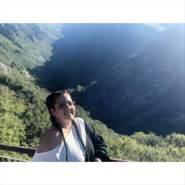 alayna653023's profile photo