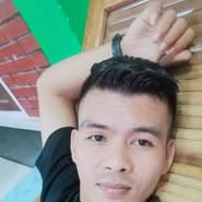 karawang2021's profile photo