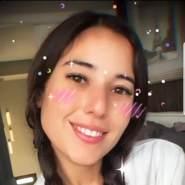 lovinas254940's profile photo