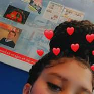 luzailya's profile photo