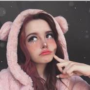 animegirl594625's profile photo