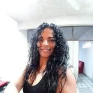 dianar723023's profile photo