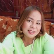 sopa778's profile photo