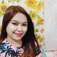 catrixiaa678075's profile photo
