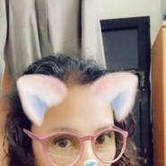 jhazzy06's profile photo