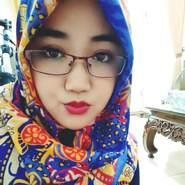 miyaNoty's profile photo