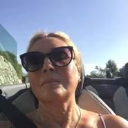 rosel496024's profile photo