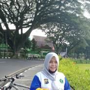 suhartatiks701253's profile photo