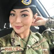 philipa999147's profile photo